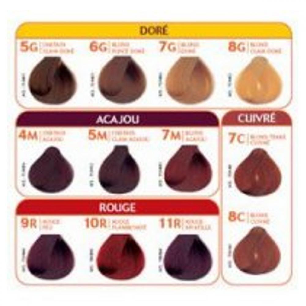 Barva a Péče 6N - Tmavá blond 135ml