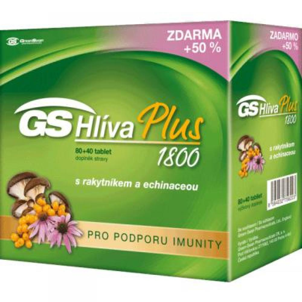 GS Hliva Plus 80 + 40 tablet ZDARMA